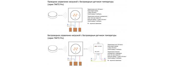 Регулятор температуры DeLUMO серии TAKTO